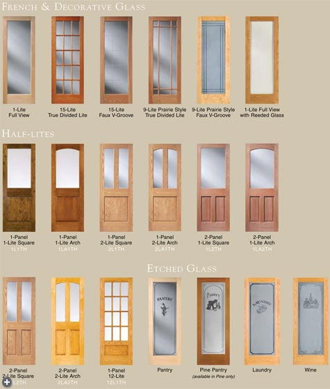 Storm Frame Windows French Panel Doors