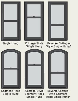 Storm frame windows single hung windows for Cottage style double hung windows